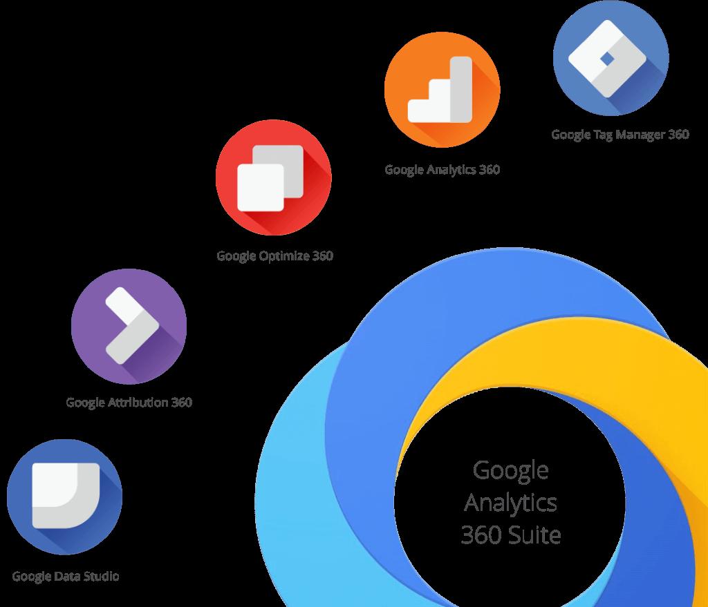 Google Analytics 360 suite Tatvic