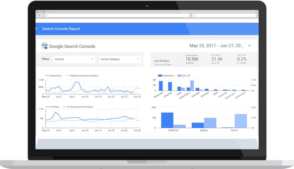 Google Data Studio - Value Propositions for Google Analytics Data Visualization