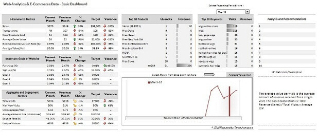 tatvic_dashboard
