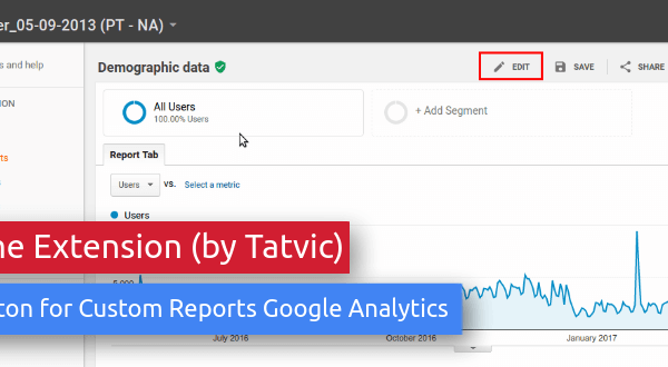 chrome extension for google analytics