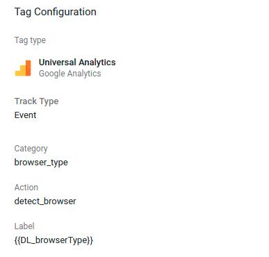 Event Tag Configuration