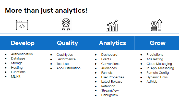 Basics of Firebase Analytics